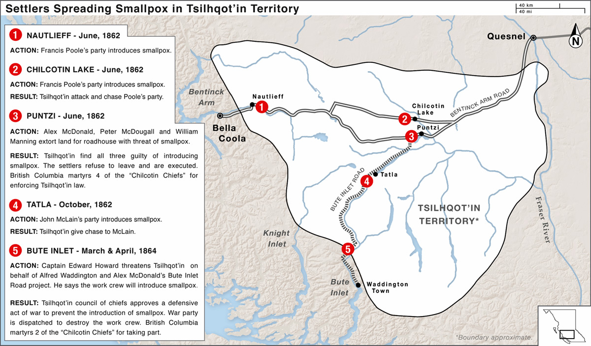 Settlers spreading smallpox in Tsilhqot'in territory